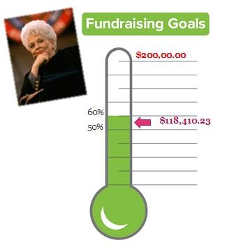 fundraising_goals